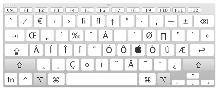 Similiar Find The Degree Symbol On Keyboard Keywords